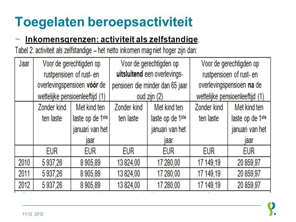 Toegelaten beroepsactiviteit ~Inkomensgrenzen: activiteit als zelfstandige. 11/12 2012