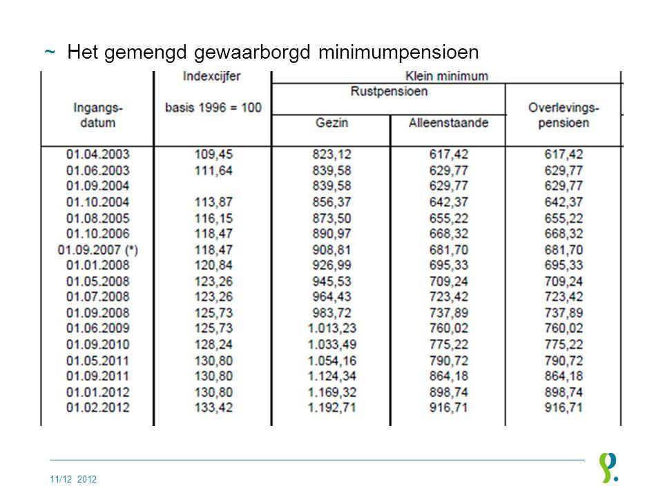 ~Het gemengd gewaarborgd minimumpensioen 11/12 2012