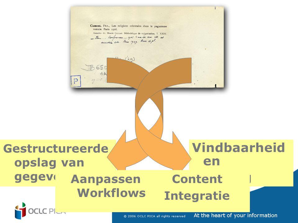 Vindbaarheid en Toegang Gestructureerde opslag van gegevens Content Integratie Aanpassen Workflows