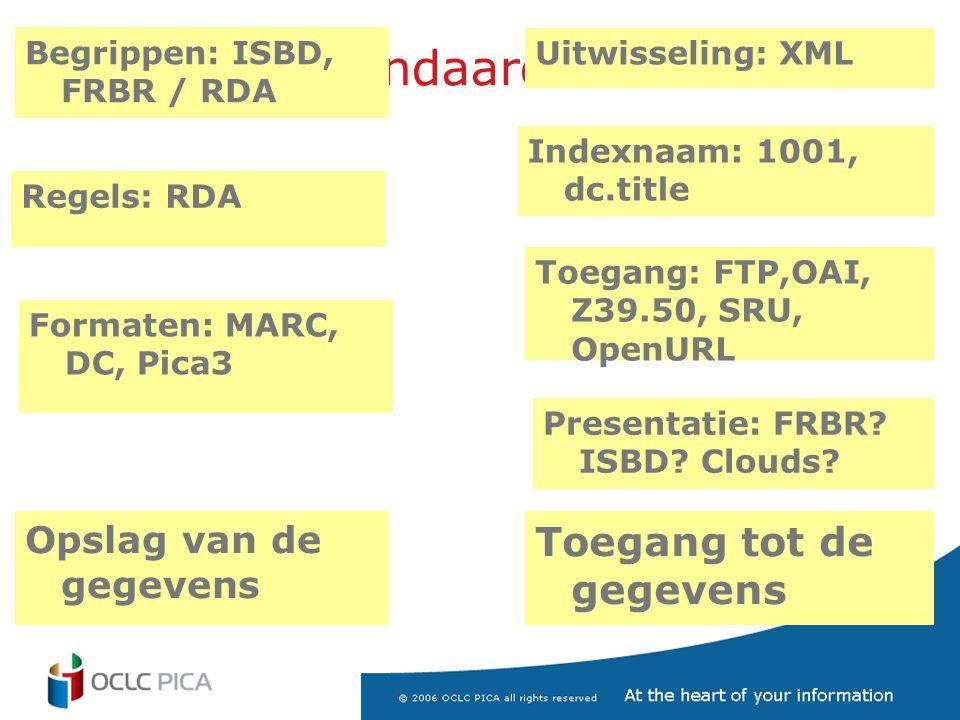 Toegang tot de gegevens Opslag van de gegevens Regels: RDA Formaten: MARC, DC, Pica3 Indexnaam: 1001, dc.title Toegang: FTP,OAI, Z39.50, SRU, OpenURL Standaardisatie Begrippen: ISBD, FRBR / RDA Uitwisseling: XML Presentatie: FRBR.