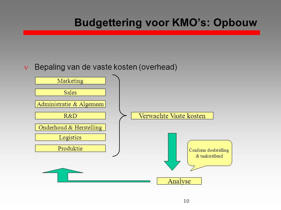 10 Budgettering voor KMO's: Opbouw  Bepaling van de vaste kosten (overhead) Sales Marketing R&D Administratie & Algemeen Onderhoud & Herstelling Logi