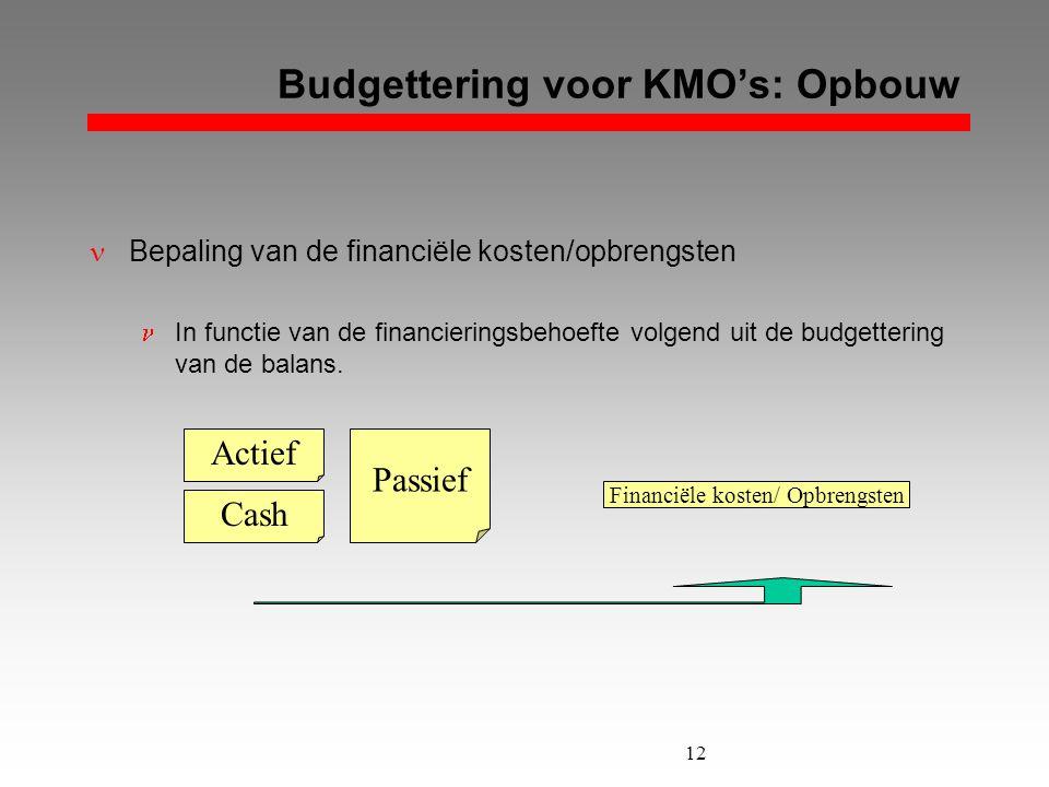 12 Budgettering voor KMO's: Opbouw  Bepaling van de financiële kosten/opbrengsten  In functie van de financieringsbehoefte volgend uit de budgetteri