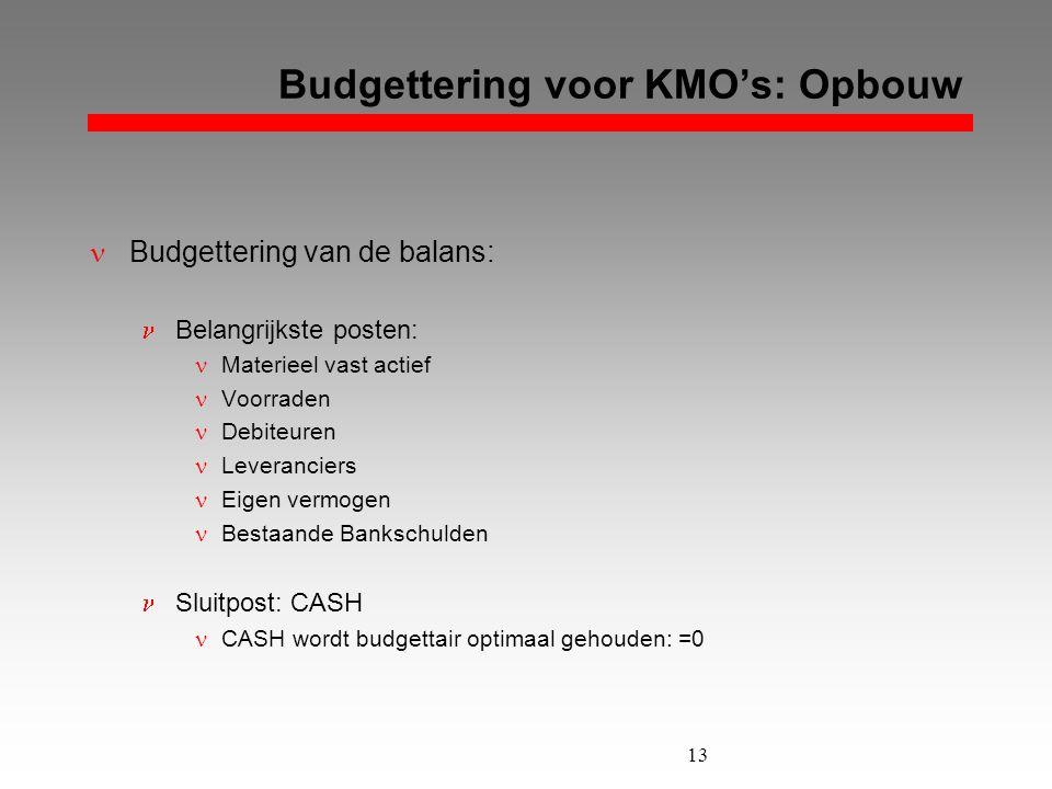 13 Budgettering voor KMO's: Opbouw  Budgettering van de balans:  Belangrijkste posten:  Materieel vast actief  Voorraden  Debiteuren  Leverancie