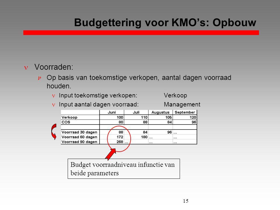 15 Budgettering voor KMO's: Opbouw  Voorraden:  Op basis van toekomstige verkopen, aantal dagen voorraad houden.  Input toekomstige verkopen: Verko