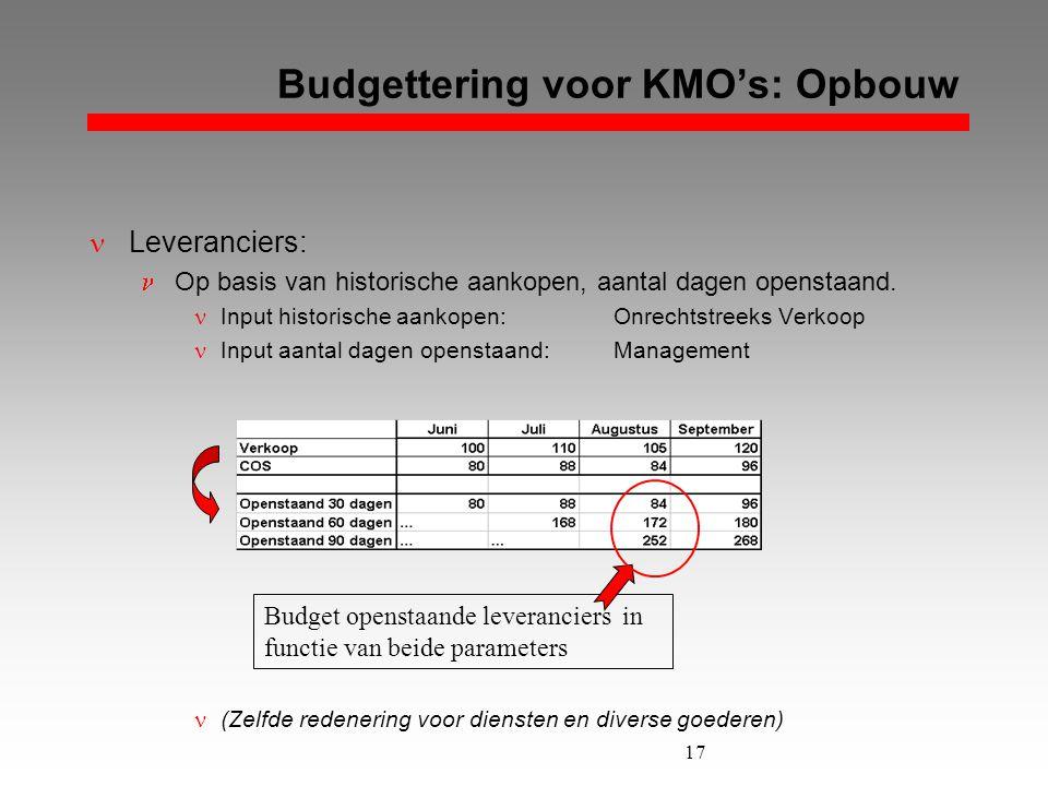 17 Budgettering voor KMO's: Opbouw  Leveranciers:  Op basis van historische aankopen, aantal dagen openstaand.  Input historische aankopen: Onrecht
