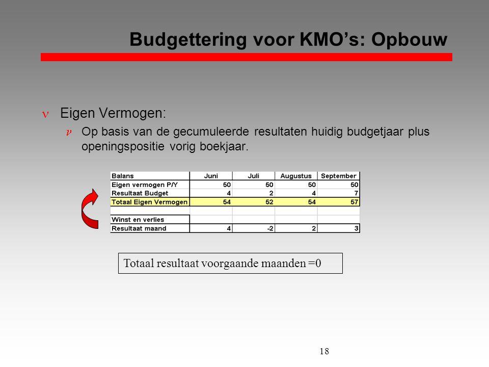 18 Budgettering voor KMO's: Opbouw  Eigen Vermogen:  Op basis van de gecumuleerde resultaten huidig budgetjaar plus openingspositie vorig boekjaar.