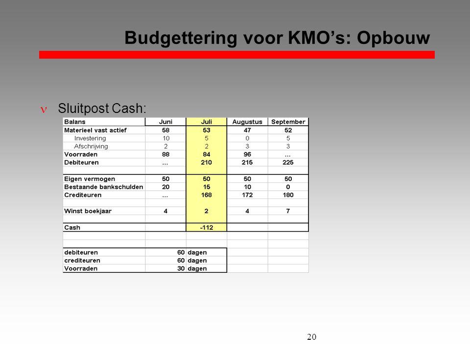 20 Budgettering voor KMO's: Opbouw  Sluitpost Cash: