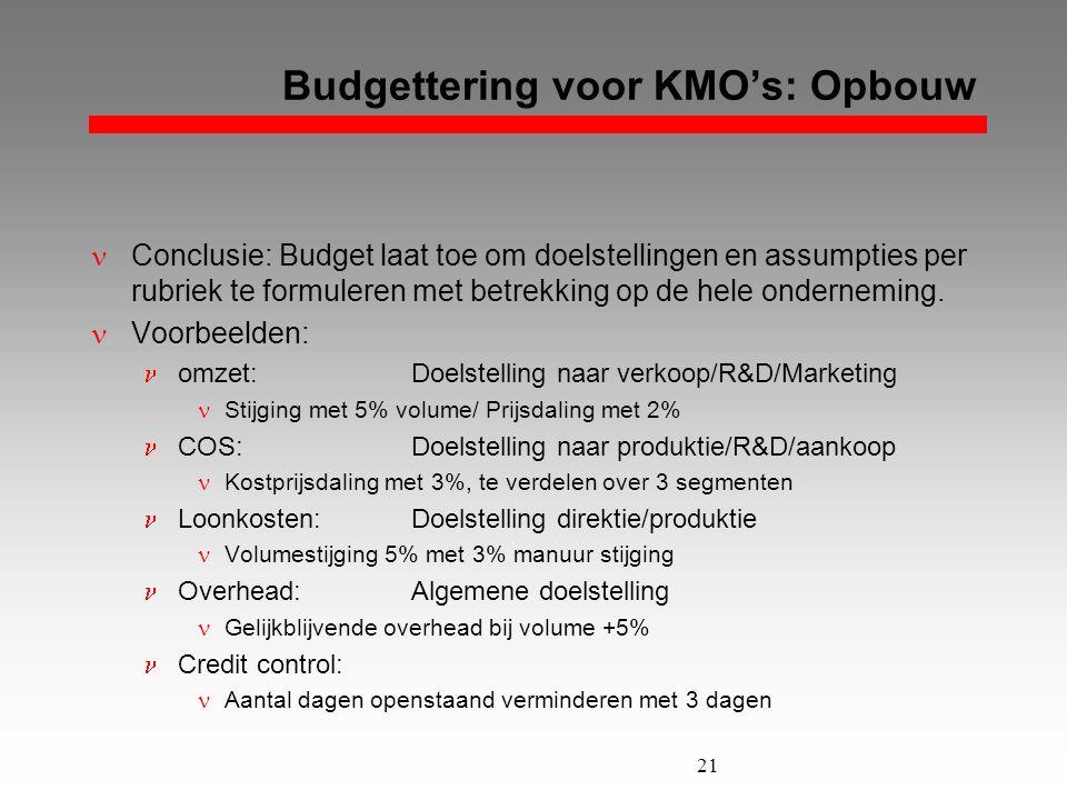 21 Budgettering voor KMO's: Opbouw  Conclusie: Budget laat toe om doelstellingen en assumpties per rubriek te formuleren met betrekking op de hele on