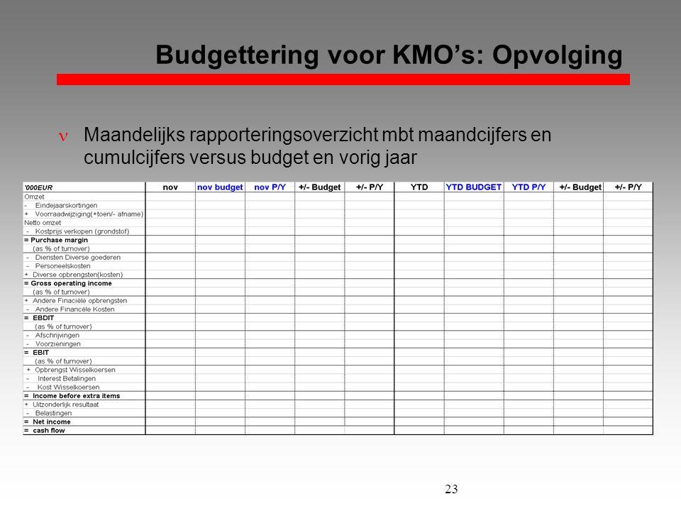 23 Budgettering voor KMO's: Opvolging  Maandelijks rapporteringsoverzicht mbt maandcijfers en cumulcijfers versus budget en vorig jaar