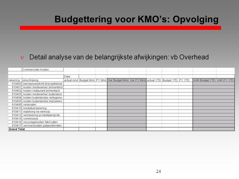 24 Budgettering voor KMO's: Opvolging  Detail analyse van de belangrijkste afwijkingen: vb Overhead