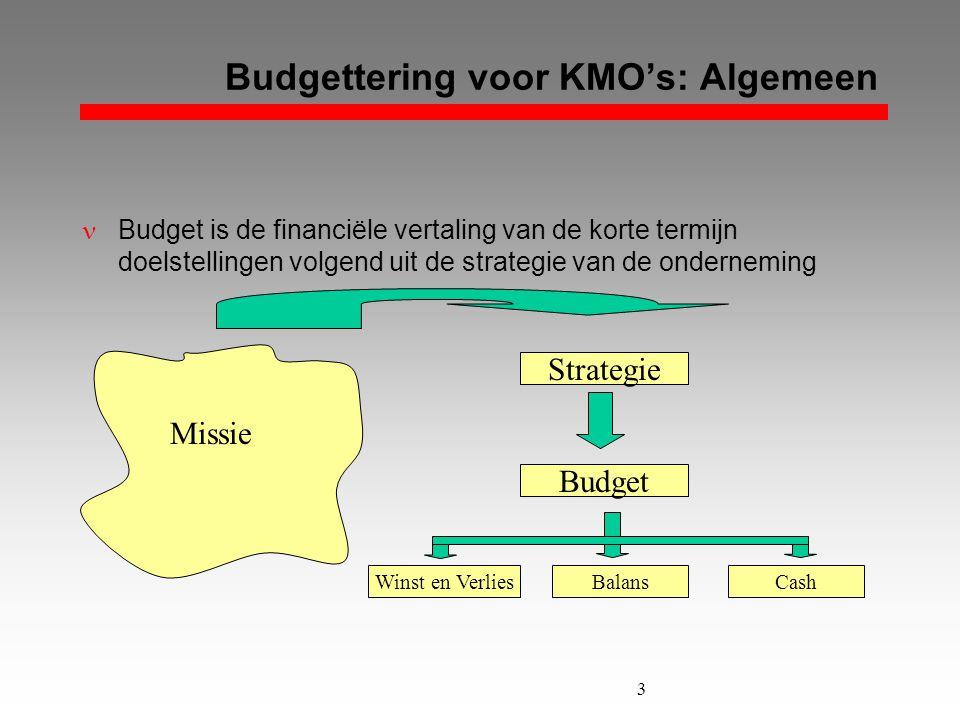 3 Budgettering voor KMO's: Algemeen  Budget is de financiële vertaling van de korte termijn doelstellingen volgend uit de strategie van de ondernemin