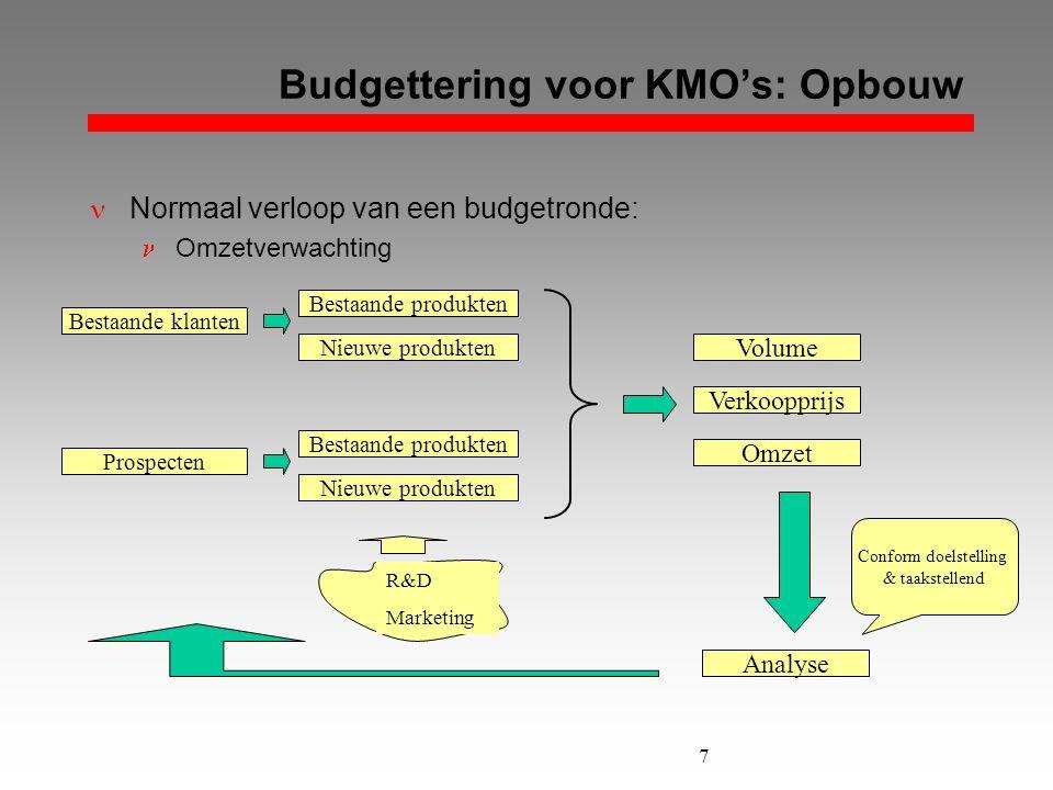 7 Budgettering voor KMO's: Opbouw  Normaal verloop van een budgetronde:  Omzetverwachting Omzet Volume Prospecten Bestaande klanten Nieuwe produkten