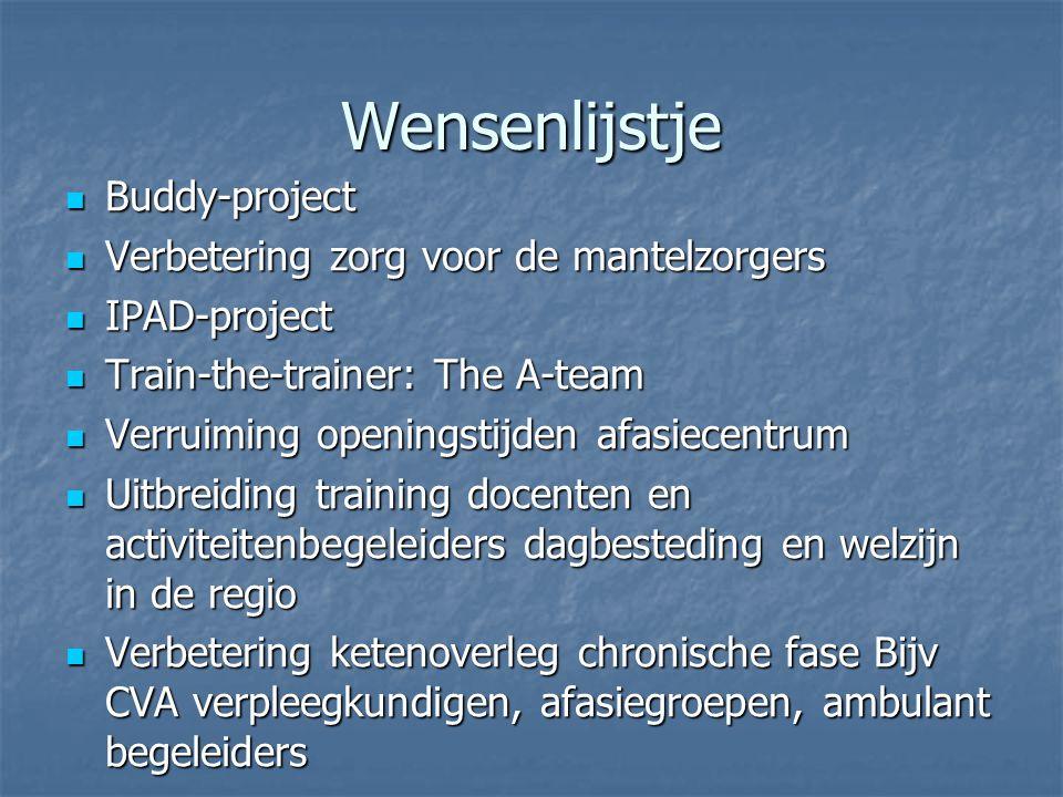 Wensenlijstje  Buddy-project  Verbetering zorg voor de mantelzorgers  IPAD-project  Train-the-trainer: The A-team  Verruiming openingstijden afas