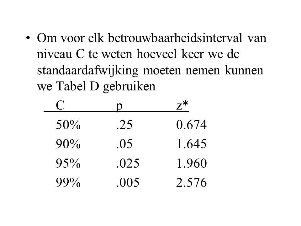 •Om voor elk betrouwbaarheidsinterval van niveau C te weten hoeveel keer we de standaardafwijking moeten nemen kunnen we Tabel D gebruiken C pz* 50%.2