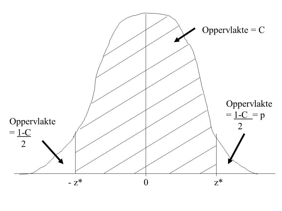 - z* 0 z* Oppervlakte = C Oppervlakte = 1-C 2 Oppervlakte = 1-C = p 2