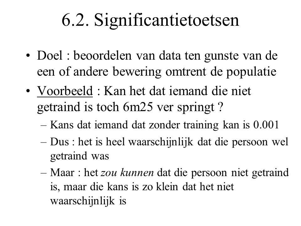 6.2. Significantietoetsen •Doel : beoordelen van data ten gunste van de een of andere bewering omtrent de populatie •Voorbeeld : Kan het dat iemand di