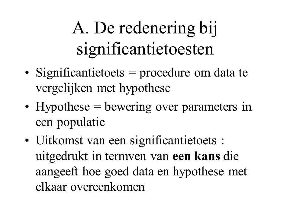 A. De redenering bij significantietoesten •Significantietoets = procedure om data te vergelijken met hypothese •Hypothese = bewering over parameters i