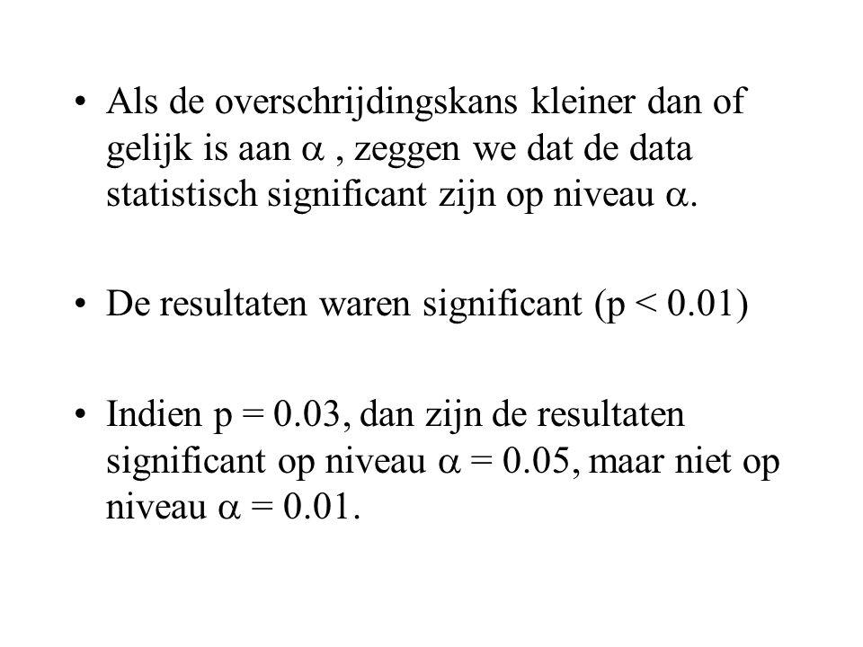 •Als de overschrijdingskans kleiner dan of gelijk is aan , zeggen we dat de data statistisch significant zijn op niveau . •De resultaten waren signi