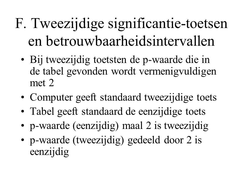 F. Tweezijdige significantie-toetsen en betrouwbaarheidsintervallen •Bij tweezijdig toetsten de p-waarde die in de tabel gevonden wordt vermenigvuldig