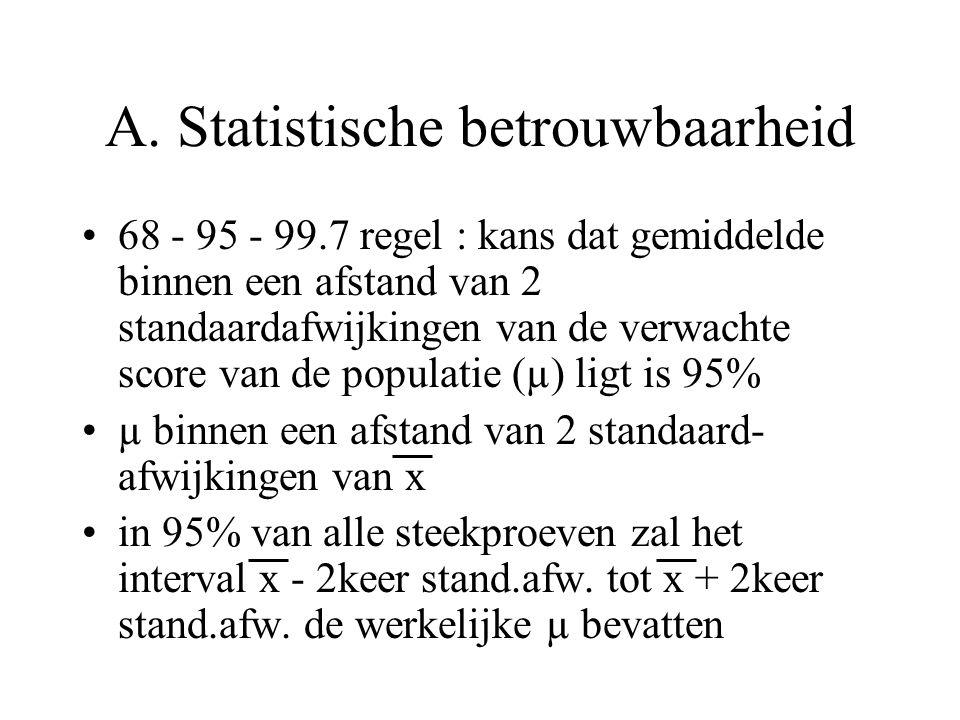 A. Statistische betrouwbaarheid •68 - 95 - 99.7 regel : kans dat gemiddelde binnen een afstand van 2 standaardafwijkingen van de verwachte score van d