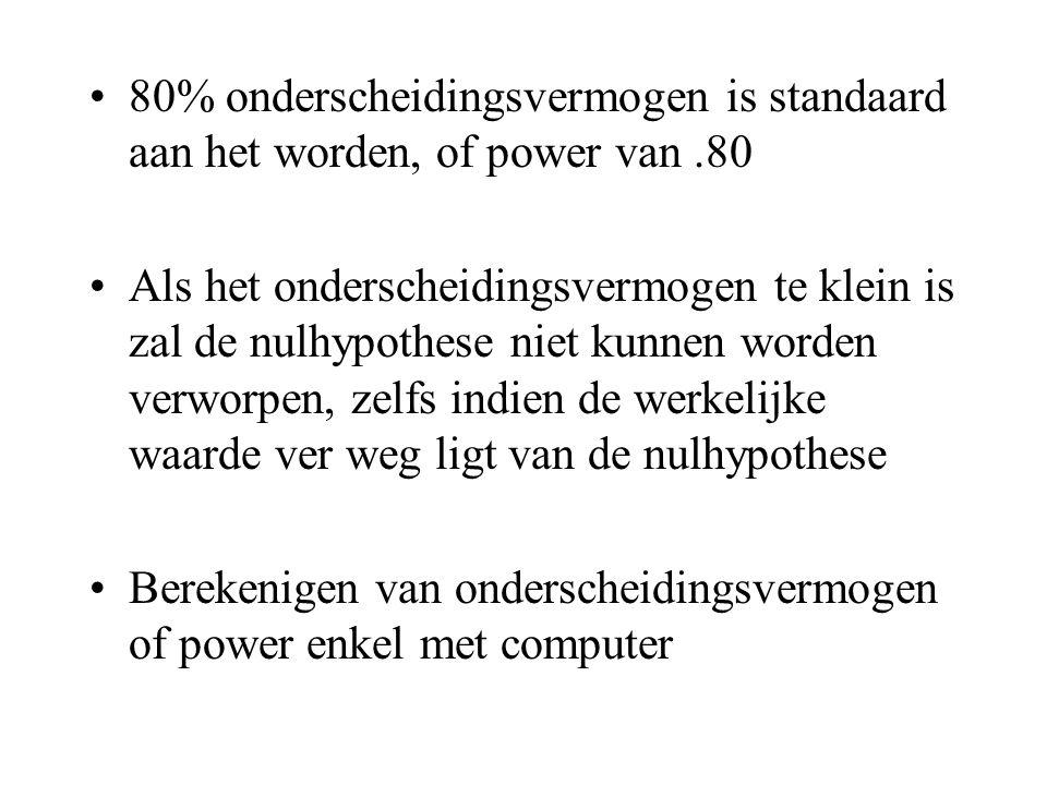 •80% onderscheidingsvermogen is standaard aan het worden, of power van.80 •Als het onderscheidingsvermogen te klein is zal de nulhypothese niet kunnen