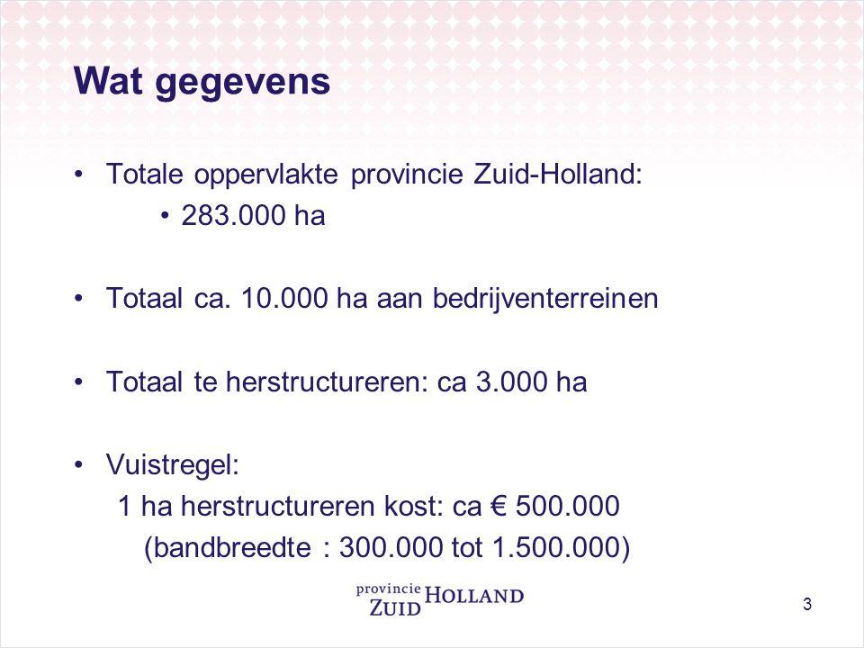 3 Wat gegevens •Totale oppervlakte provincie Zuid-Holland: •283.000 ha •Totaal ca. 10.000 ha aan bedrijventerreinen •Totaal te herstructureren: ca 3.0