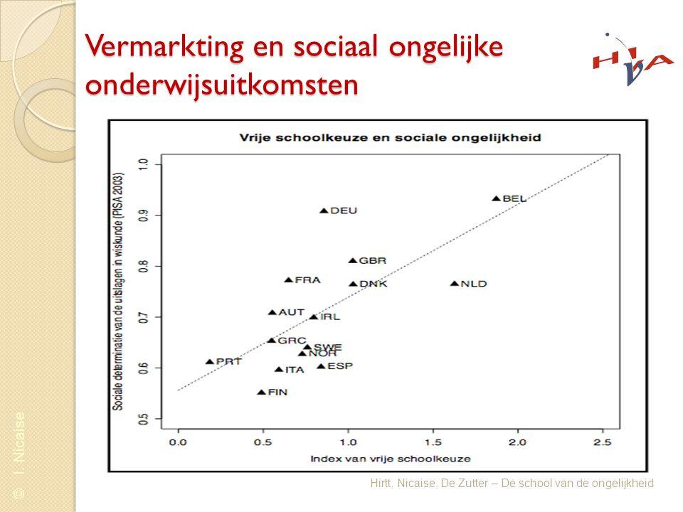© I. Nicaise Hirtt, Nicaise, De Zutter – De school van de ongelijkheid Vermarkting en sociaal ongelijke onderwijsuitkomsten