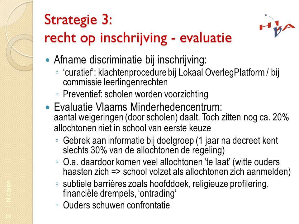 © I. Nicaise Strategie 3: recht op inschrijving - evaluatie  Afname discriminatie bij inschrijving: ◦ 'curatief': klachtenprocedure bij Lokaal Overle