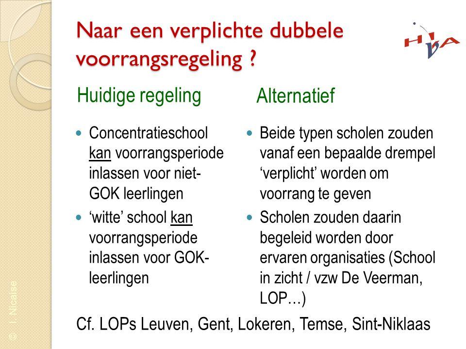 © I. Nicaise Naar een verplichte dubbele voorrangsregeling ?  Concentratieschool kan voorrangsperiode inlassen voor niet- GOK leerlingen  'witte' sc