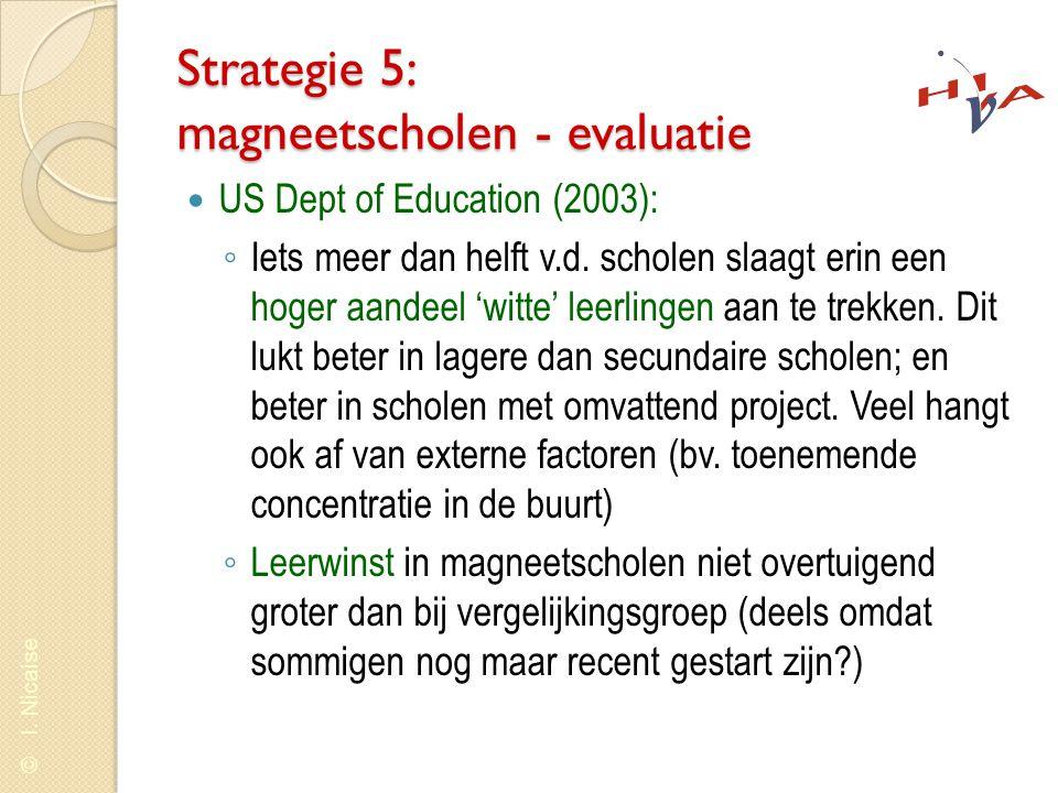 © I. Nicaise Strategie 5: magneetscholen - evaluatie  US Dept of Education (2003): ◦ Iets meer dan helft v.d. scholen slaagt erin een hoger aandeel '