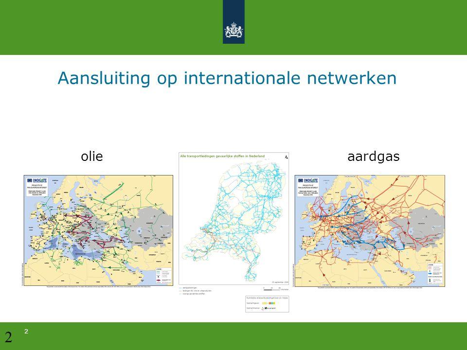 2 Aansluiting op internationale netwerken olie aardgas 2