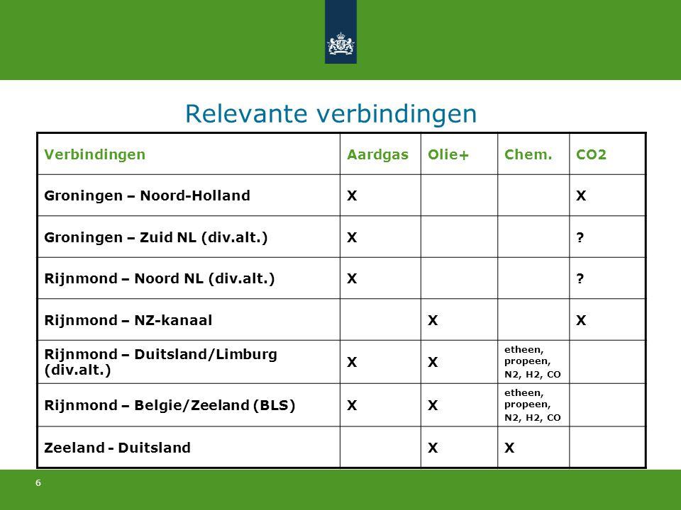 6 Relevante verbindingen VerbindingenAardgasOlie+Chem.CO2 Groningen – Noord-HollandXX Groningen – Zuid NL (div.alt.)X? Rijnmond – Noord NL (div.alt.)X