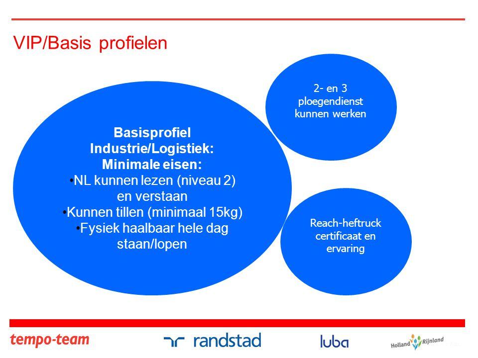 VIP/Basis profielen Maart 2013 Basisprofiel Industrie/Logistiek: Minimale eisen: • NL kunnen lezen (niveau 2) en verstaan • Kunnen tillen (minimaal 15