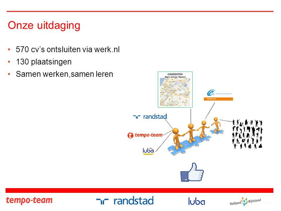 Onze uitdaging •570 cv's ontsluiten via werk.nl •130 plaatsingen •Samen werken,samen leren Maart 2013