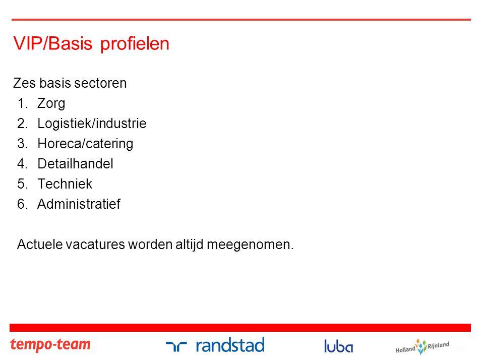 VIP/Basis profielen Zes basis sectoren 1. Zorg 2. Logistiek/industrie 3. Horeca/catering 4. Detailhandel 5. Techniek 6. Administratief Actuele vacatur