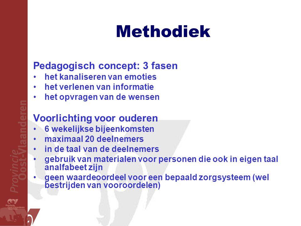 Methodiek Pedagogisch concept: 3 fasen •het kanaliseren van emoties •het verlenen van informatie •het opvragen van de wensen Voorlichting voor ouderen