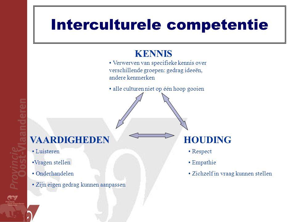Interculturele competentie • Luisteren •Vragen stellen • Onderhandelen • Zijn eigen gedrag kunnen aanpassen VAARDIGHEDEN • Respect • Empathie • Zichze