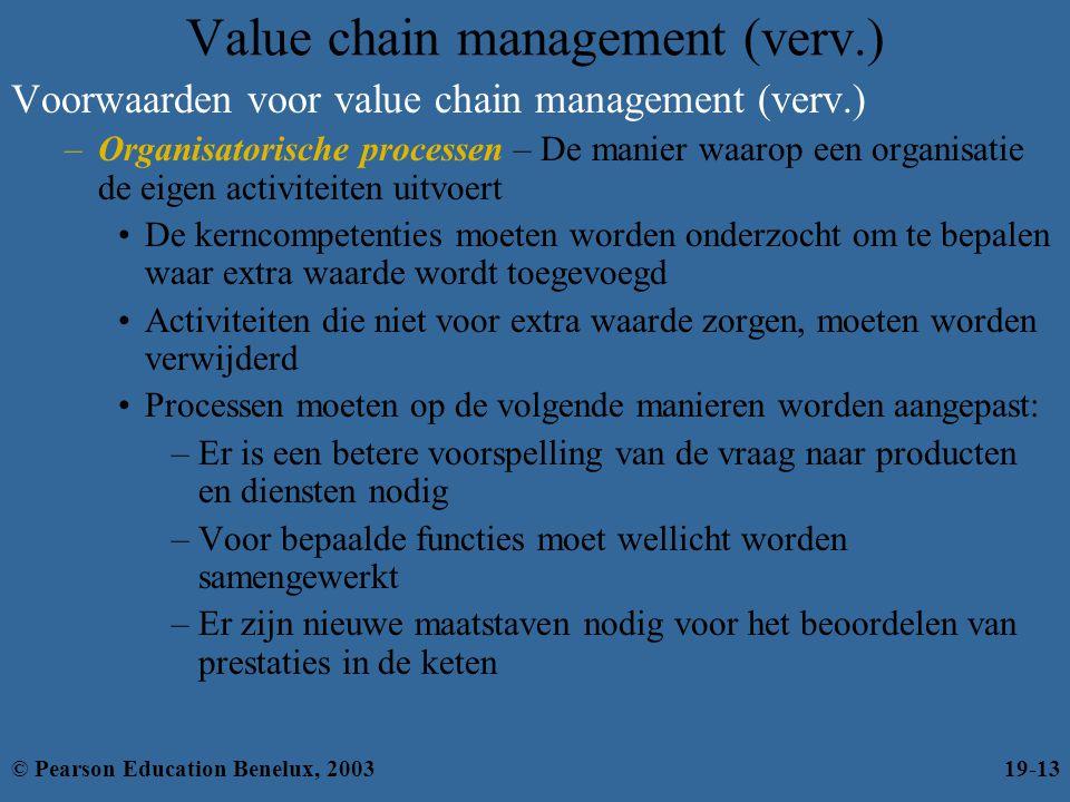 Value chain management (verv.) Voorwaarden voor value chain management (verv.) –Organisatorische processen – De manier waarop een organisatie de eigen