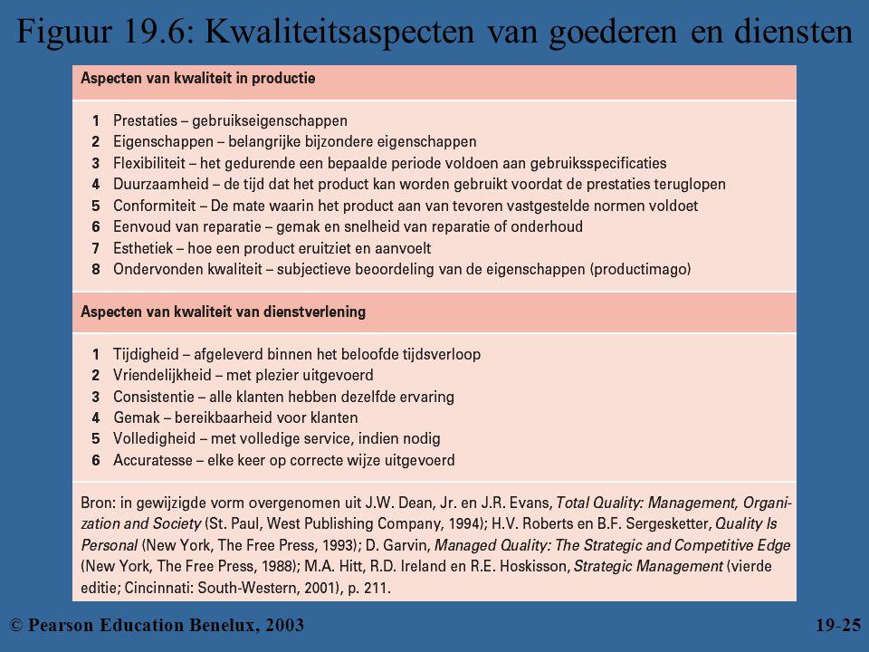 Figuur 19.6: Kwaliteitsaspecten van goederen en diensten © Pearson Education Benelux, 200319-25