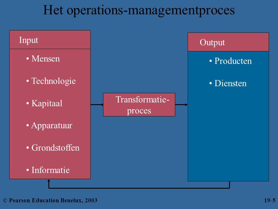 Het operations-managementproces • Mensen • Technologie • Kapitaal • Apparatuur • Grondstoffen • Informatie Input Output • Producten • Diensten Transfo