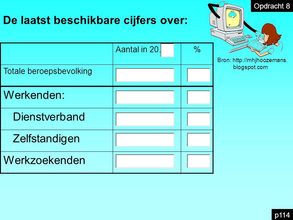 p114 De laatst beschikbare cijfers over: Bron: http://mhjhoozemans. blogspot.com Opdracht 8 Aantal in 20…% Totale beroepsbevolking Werkenden: Dienstve