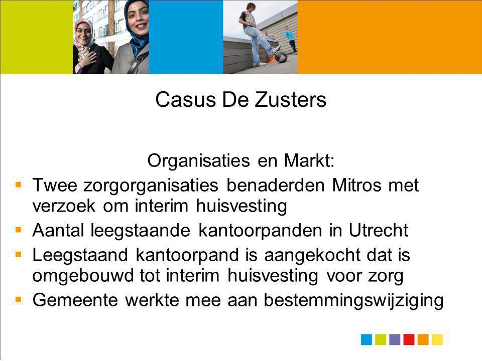 Casus De Zusters Organisaties en Markt:  Twee zorgorganisaties benaderden Mitros met verzoek om interim huisvesting  Aantal leegstaande kantoorpande