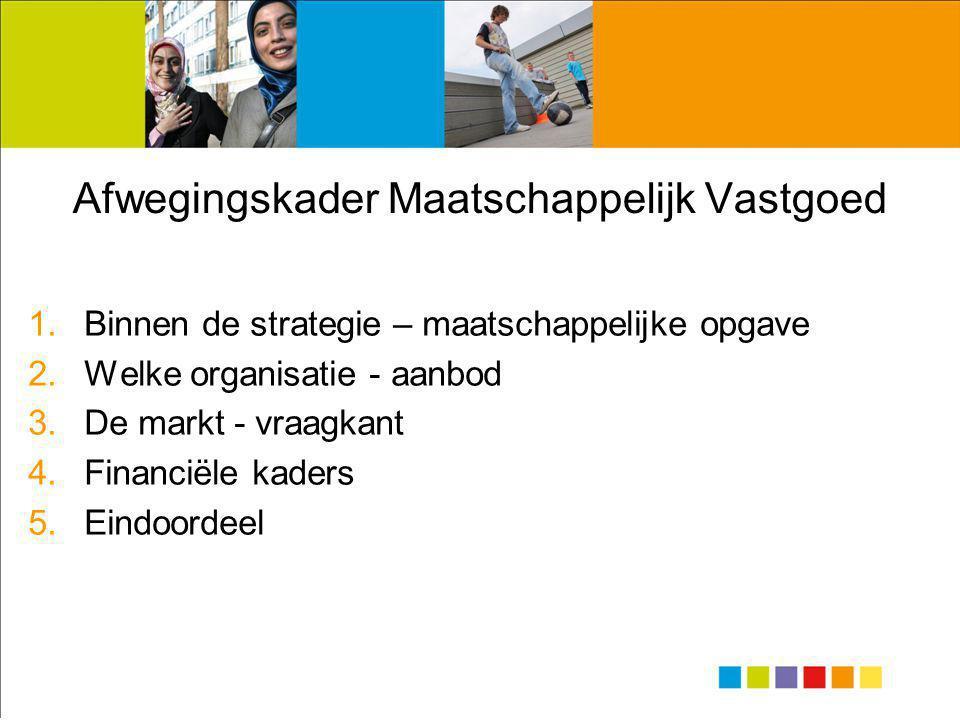 Afwegingskader Maatschappelijk Vastgoed 1.Binnen de strategie – maatschappelijke opgave 2.Welke organisatie - aanbod 3.De markt - vraagkant 4.Financië