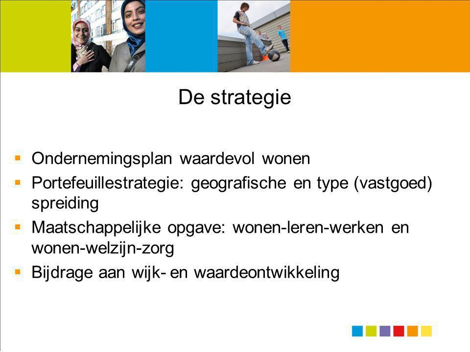 De strategie  Ondernemingsplan waardevol wonen  Portefeuillestrategie: geografische en type (vastgoed) spreiding  Maatschappelijke opgave: wonen-leren-werken en wonen-welzijn-zorg  Bijdrage aan wijk- en waardeontwikkeling