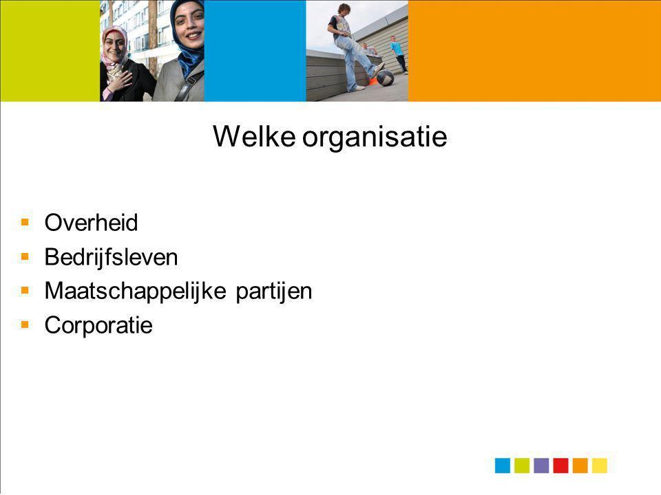 Welke organisatie  Overheid  Bedrijfsleven  Maatschappelijke partijen  Corporatie