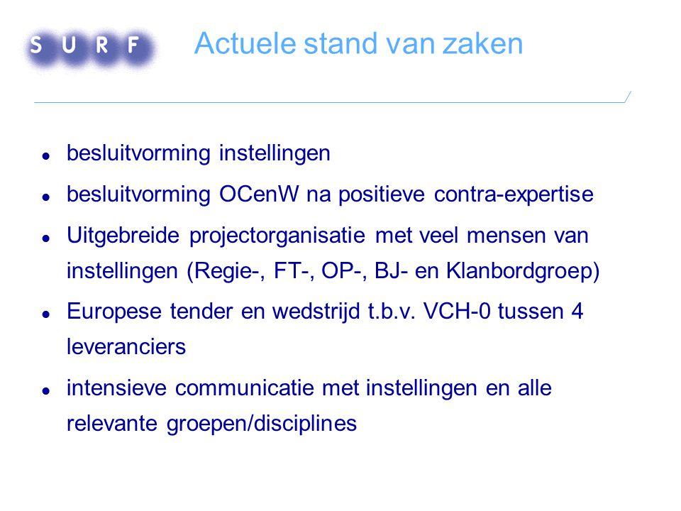 Actuele stand van zaken  besluitvorming instellingen  besluitvorming OCenW na positieve contra-expertise  Uitgebreide projectorganisatie met veel m