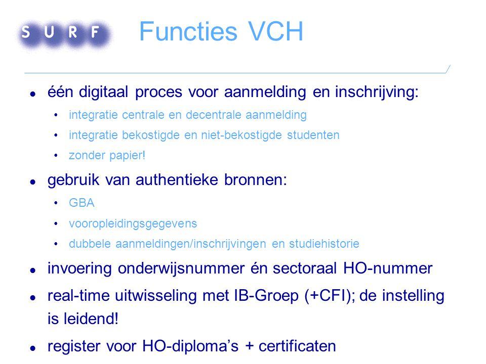 Werking VCH  VCH faciliteert web-applicaties bij instelling (en IB- Groep) voor identificatie, aanmelding en inschrijving  VCH is 'schakelbox': dirigeren en orkestreren van gegevensuitwisselingen: •authentieke bronnen •tussen instellingen •tussen instellingen en de overheid  VCH regelt O-nr en kent HO-nr toe  instellingen blijven verantwoordelijk voor eigen administratie.