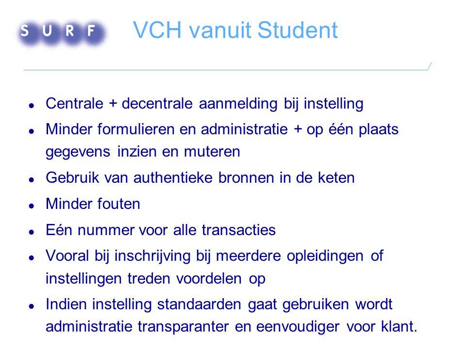 VCH vanuit Student  Centrale + decentrale aanmelding bij instelling  Minder formulieren en administratie + op één plaats gegevens inzien en muteren