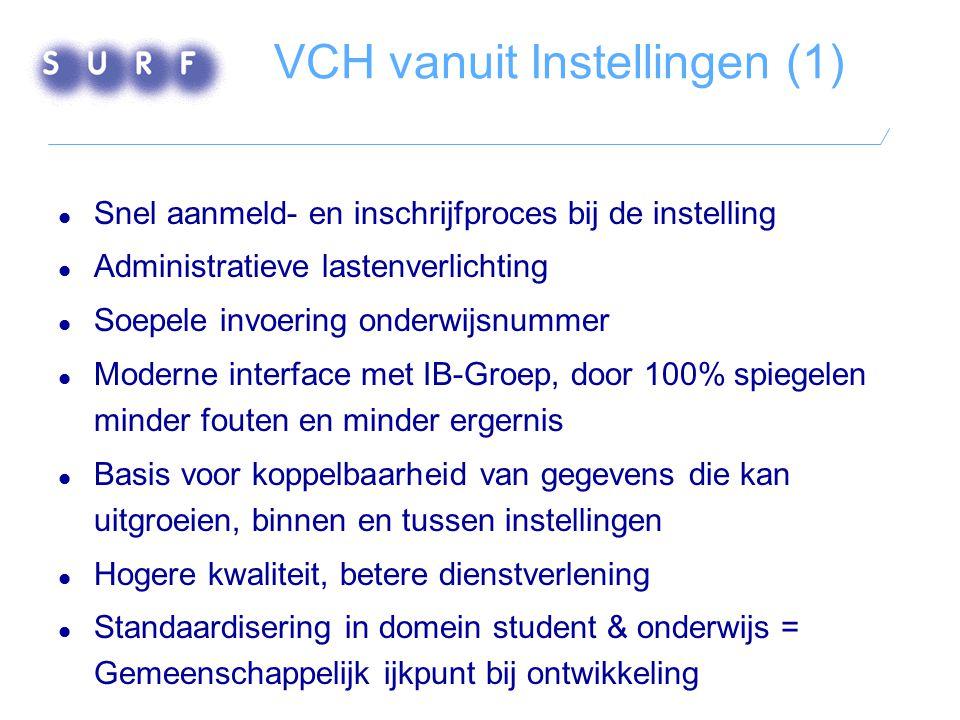 VCH vanuit Instellingen (1)  Snel aanmeld- en inschrijfproces bij de instelling  Administratieve lastenverlichting  Soepele invoering onderwijsnumm