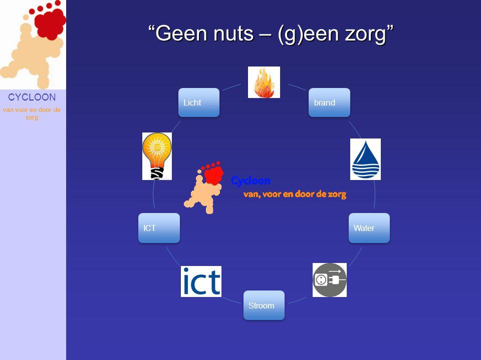 CYCLOON van voor en door de zorg Zieken huis brand Water RAV Stroom Huisarts ICT Thuiszor Licht Geen nuts – (g)een zorg